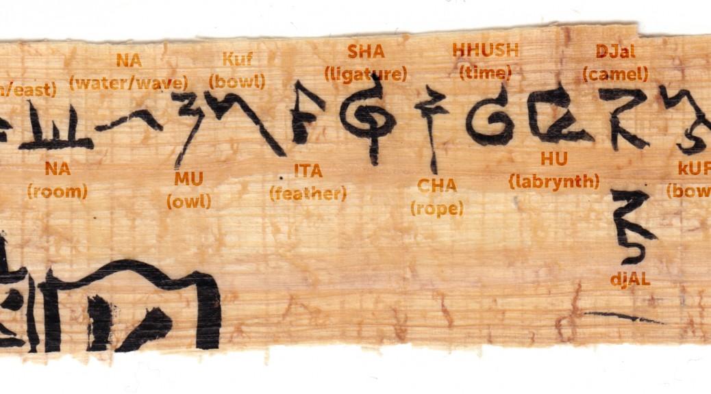 Language of Names Abcdario